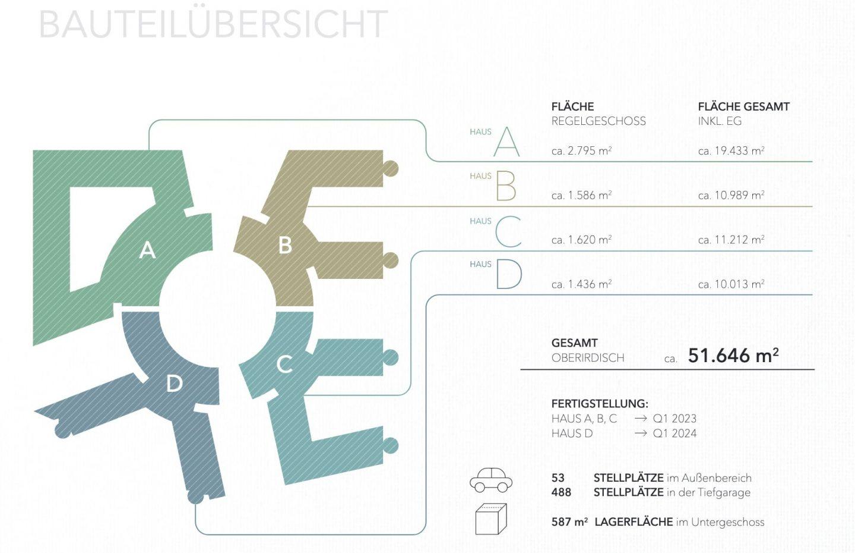 omegahaus_bauteiluebersicht_03